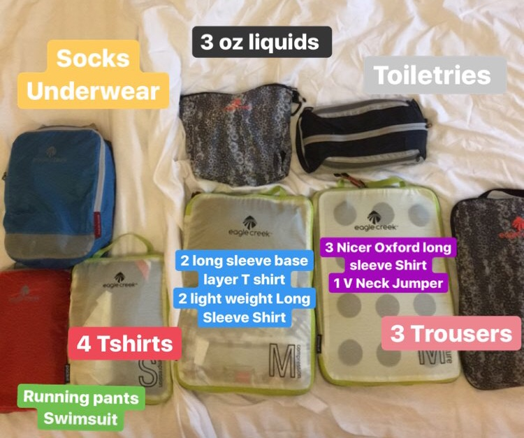How to Pack A Carry On. Men's Packing Tips 2 Weeks in Europe